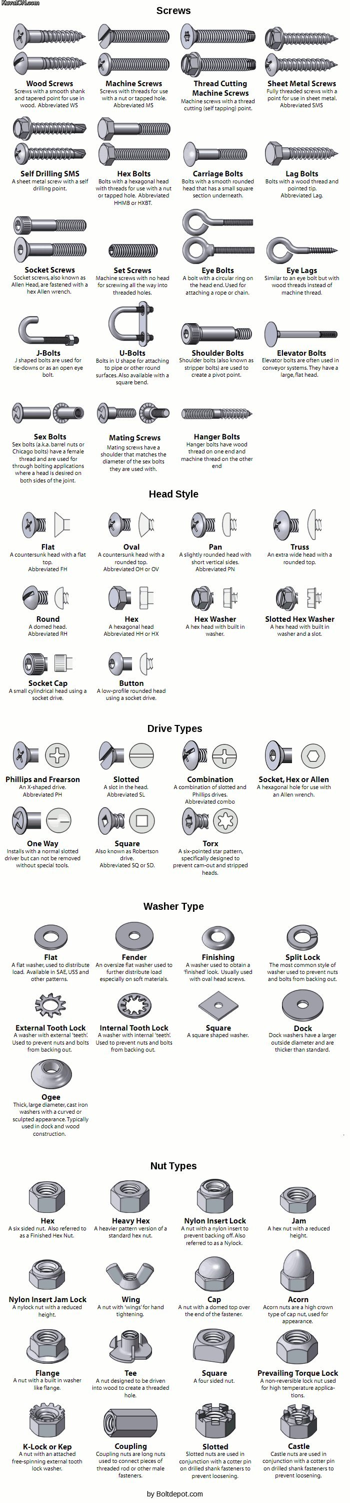 fasteners-threads-etc.jpg
